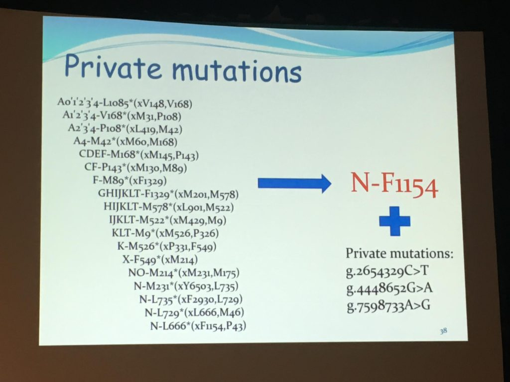 private-mutations