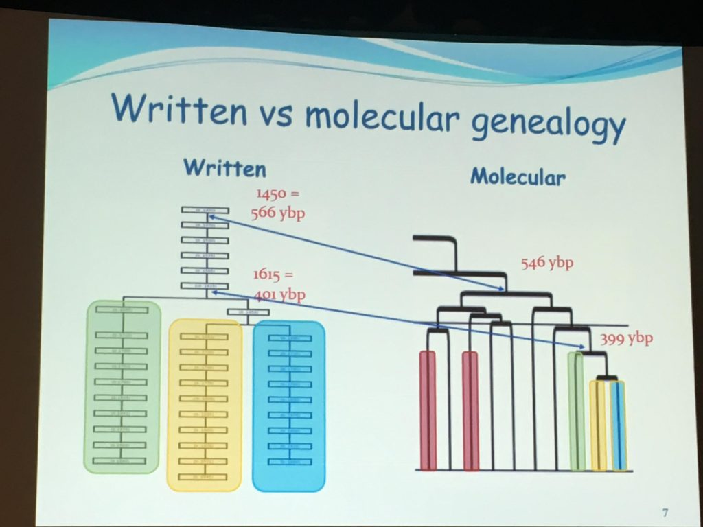 written-vs-molecular